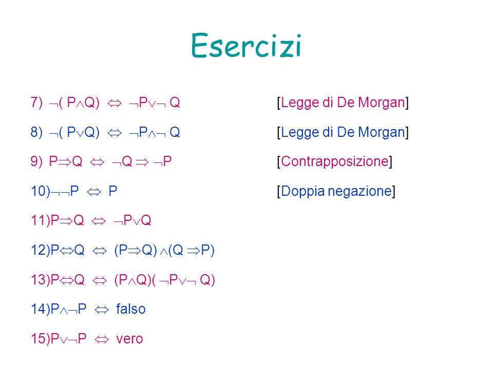 Esercizi ( PQ)  P Q [Legge di De Morgan]